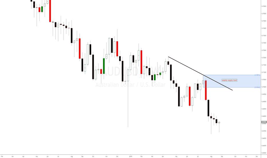 Trader AlfonsoMoreno — Trading Ideas & Charts — TradingView
