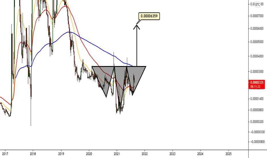 Strategie di Swing Trading | Swing trading sulle azioni | CMC Markets