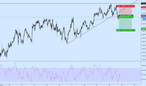 AUDNZD: AUDNZD 30m Reversal at Major Daily Resistance Zone
