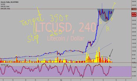 LTCUSD: LTC/USD - Potential to go past 350