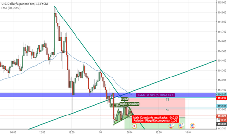 USDJPY: SCALPING USDJPY