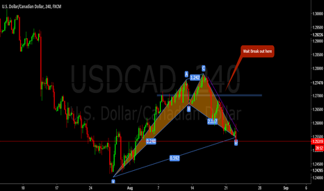 USDCAD: TJ#3 : Stop loss with Harmonic Crab
