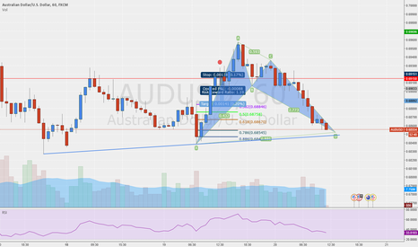 AUDUSD: Bull BAT completion around 1H support