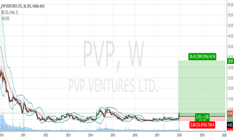 PVP: Price below book value, and a good price to buy from