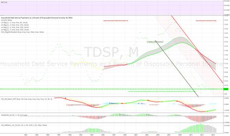 TDSP: TDSP for better trading.
