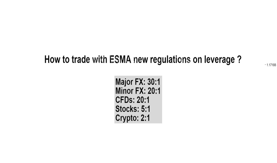 EURUSD: How to trade with ESMA new regulations on leverage ?