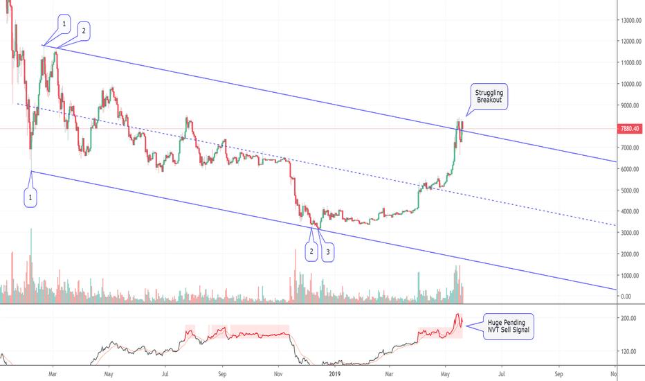 bitcoin prezzo storia aud