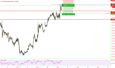 USDCAD: Fibonacci inversion