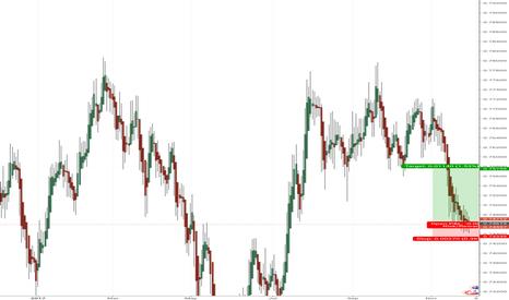 AUDCHF: AUDCHF Long position