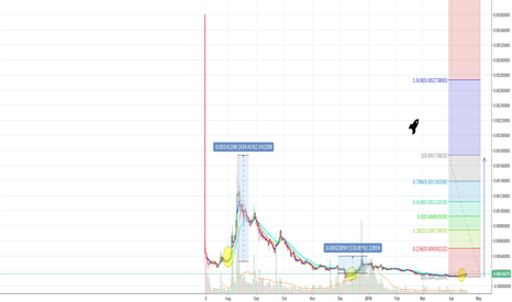 PAYBTC: Buy now or Cry later (+1000% possible)