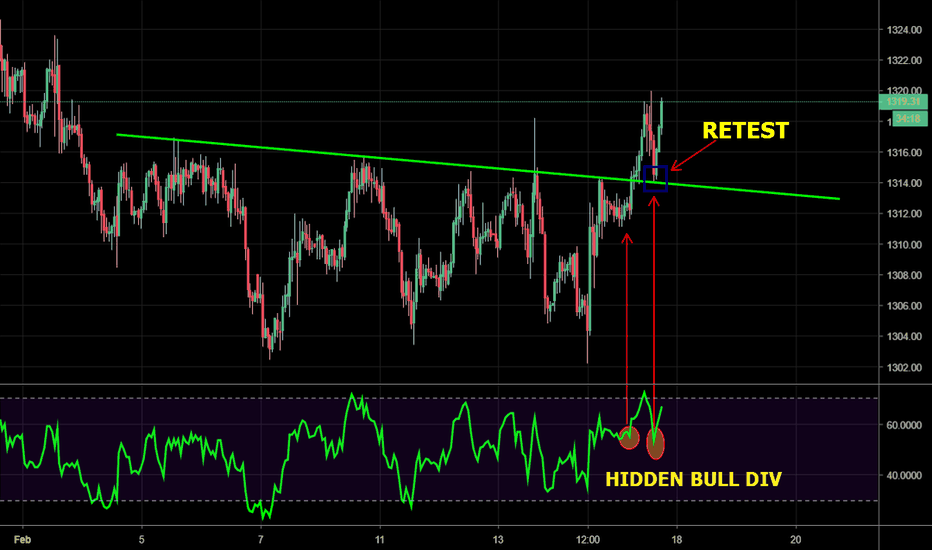 GOLD: GOLD - Retested trend resistance as supp + hidden bull div