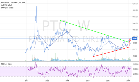 PTC: PTC India - Short to Medium term buy