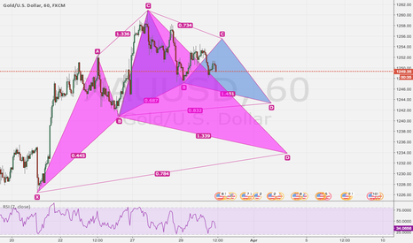 XAUUSD: two long oppertunitys setting up on gold