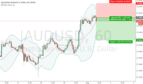 AUDUSD: SELL 0.7605 | STOP 0.7650 | TAKE 0.7535