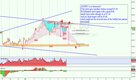 AUDJPY: AUDJPY is so harmonic!