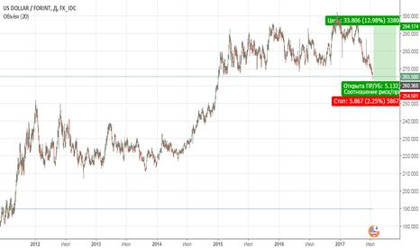 USDHUF: Режим ожидания по USD/HUF - Долгая