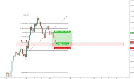 AUDNZD: Keeping it simple