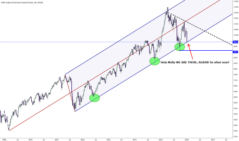 GER30: DAX Bears need to show they mean business!!