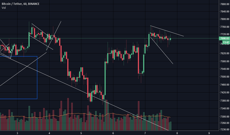 BTCUSDT: Do you see that one? $BTC #cryptocurrency #bitcoin