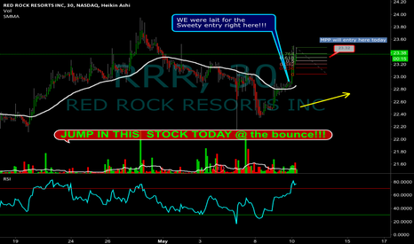 RRR: MMP - BUY Alert on $RRR