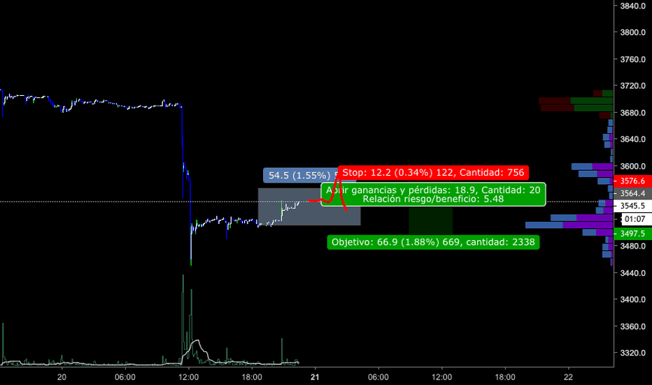 XBTUSD: Short en XBT - Scalping nivel JEDI - YAAAAA