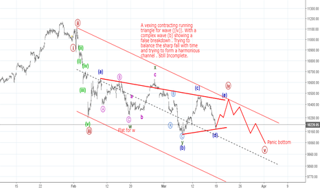 NIFTY: A vexing running contracting triangle for wave (iv)