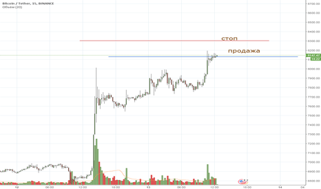 BTCUSDT: BTC intraday 13/04/2018 short