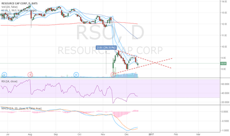 RSO: Possible Move