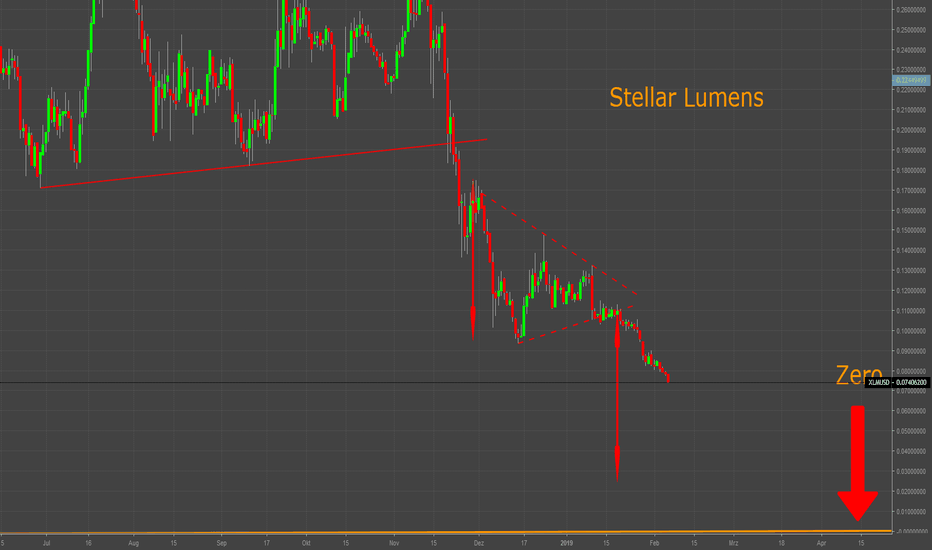 XLMUSD: Stellar Lumens: Crypto Nr.9 auf direktem Weg zur Null-Linie
