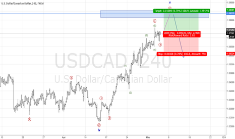 USDCAD: still long USDCAD