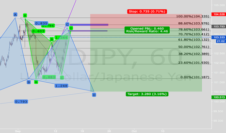 USDJPY: USDJPY push to the downside on USD & JPY NEWS unleashes