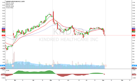KND: Short