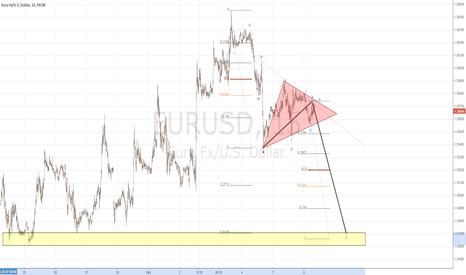 EURUSD: Short term Euro weakness into the 1.34s on abcde triangle break