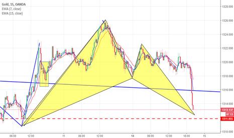 XAUUSD: BAT pattern su gold