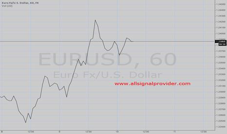 EURUSD: EURUSD Forecasting