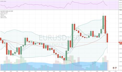 EURUSD: EUR/USD пытается найти ориентиры для направления движения