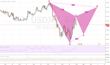 USDJPY: FUTURE GARDLEY