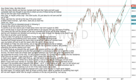 DOWG: Dow global Index - one sick puppy