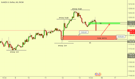 XAUUSD: xauusd ready to long