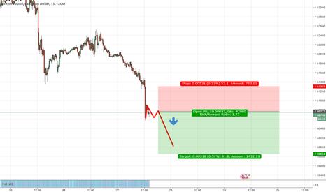 GBPCAD: Descending triangle