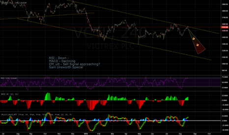 VCT: VCT - Trend is your friend