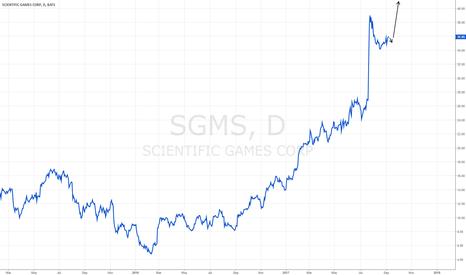 SGMS: Bull flag