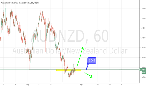 AUDNZD: 1.043 PIVOT POINT