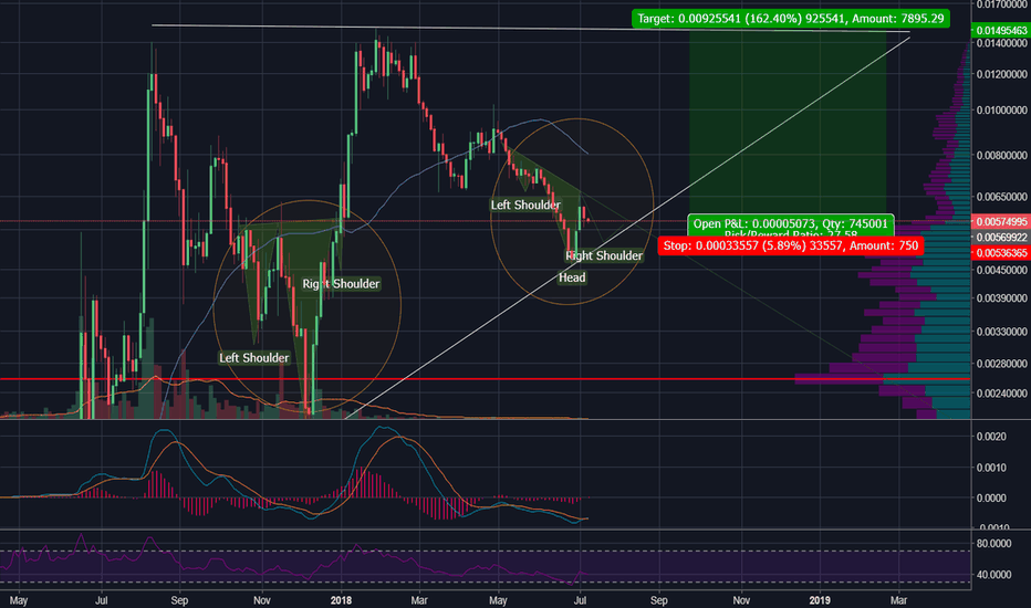 NEOBTC: Neo will be the One
