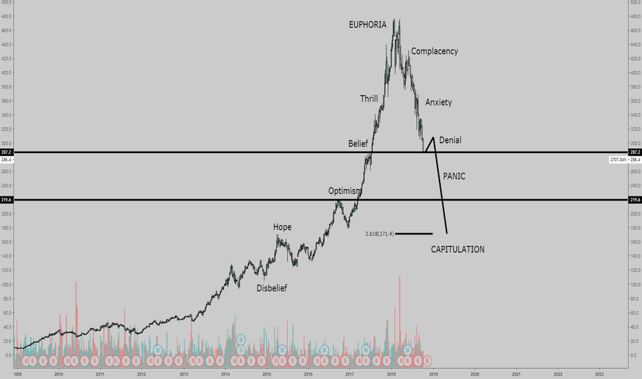 700: The bubble always end in the same way