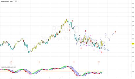 RPAI: Ending triangle is broken.