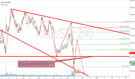 XAUUSD: new IDEA for GOLD long