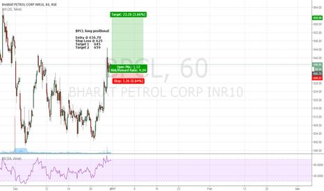 BPCL: BPCL long positional