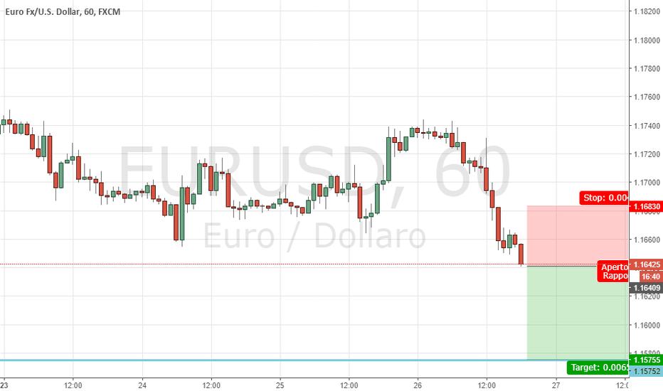 EURUSD: Short Eur Usd 26/07/18