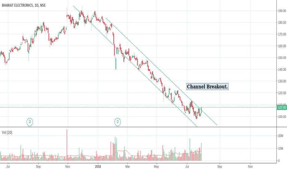 BEL: Channel Breakout!